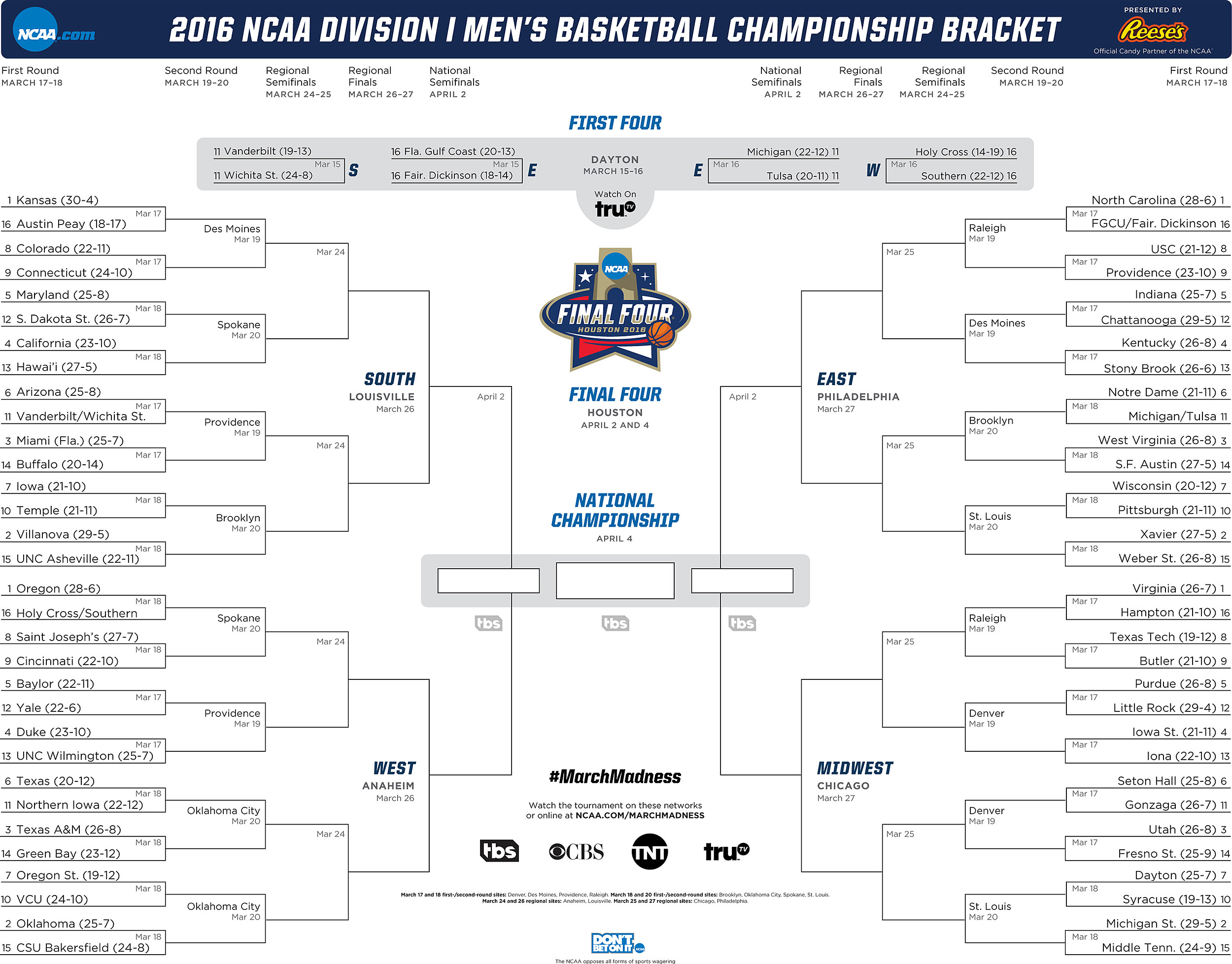 2016 NCAA Tournament Preview: Making Sense of Your March Madness ...